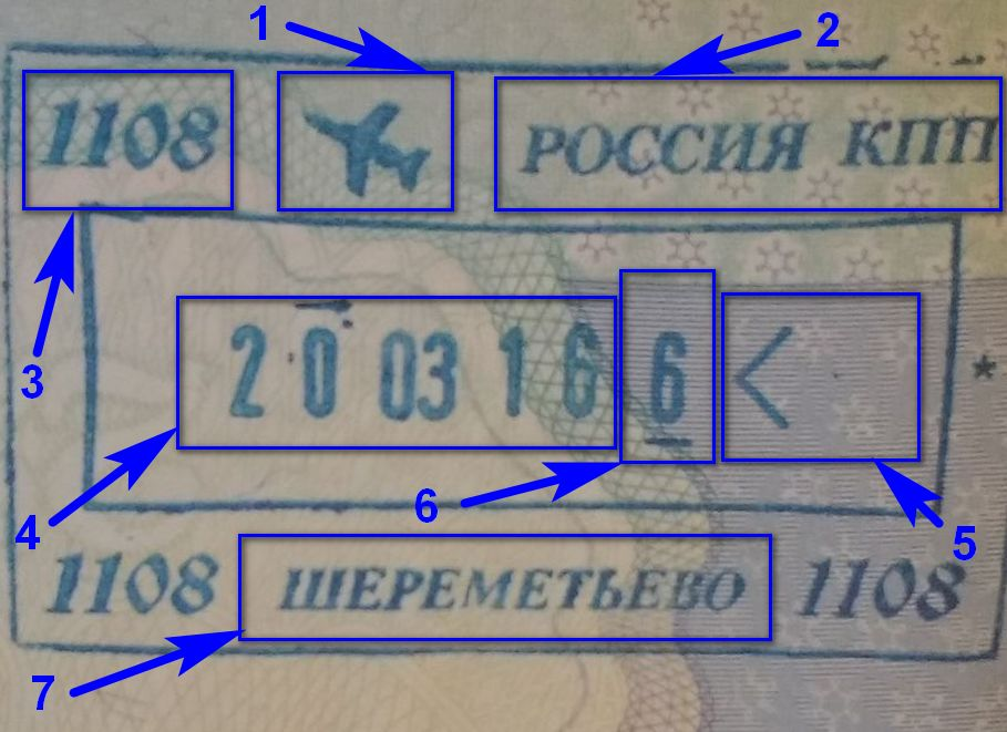 Sample – stamp on crossing the Russian border